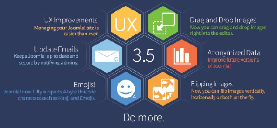 Joomla! 3.5 Beta 3 Released
