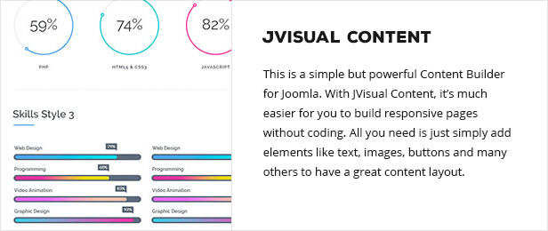 jvisualcontent - Semona - Business Joomla Template