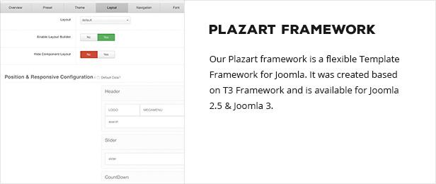 plazart - Semona - Business Joomla Template
